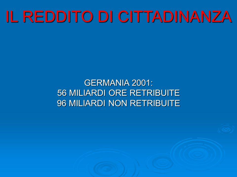 IL REDDITO DI CITTADINANZA GERMANIA 2001: 56 MILIARDI ORE RETRIBUITE 96 MILIARDI NON RETRIBUITE