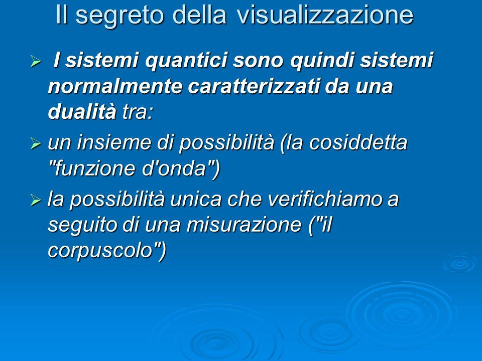 Il segreto della visualizzazione I sistemi quantici sono quindi sistemi normalmente caratterizzati da una dualità tra: I sistemi quantici sono quindi