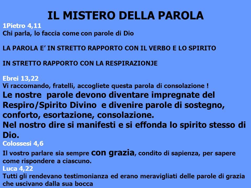 IL MISTERO DELLA PAROLA 1Pietro 4,11 Chi parla, lo faccia come con parole di Dio LA PAROLA E IN STRETTO RAPPORTO CON IL VERBO E LO SPIRITO IN STRETTO