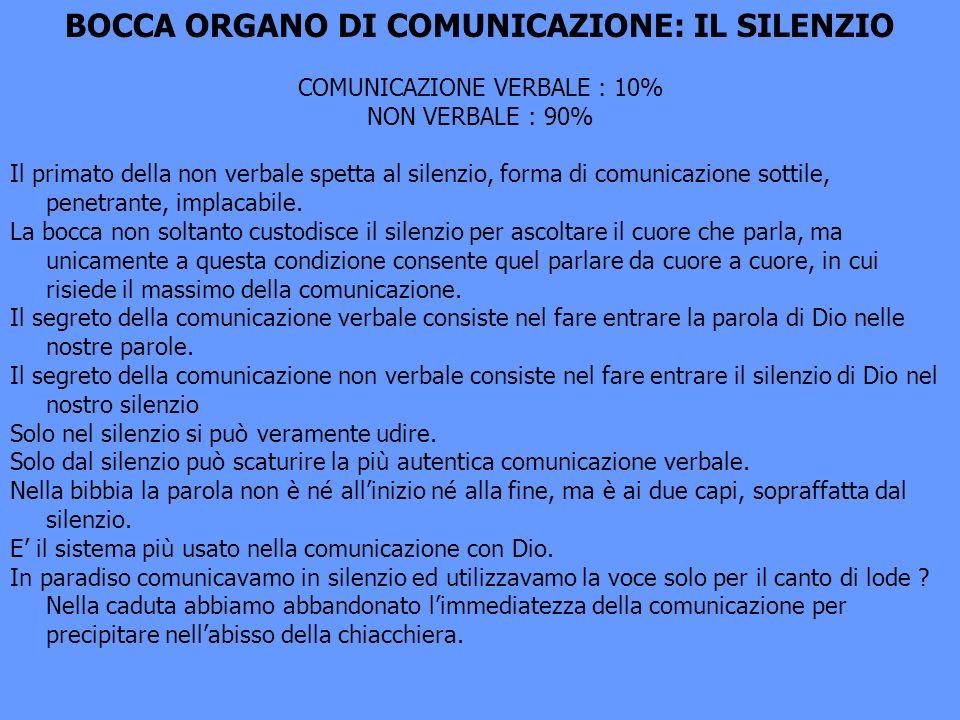 BOCCA ORGANO DI COMUNICAZIONE: IL SILENZIO COMUNICAZIONE VERBALE : 10% NON VERBALE : 90% Il primato della non verbale spetta al silenzio, forma di com