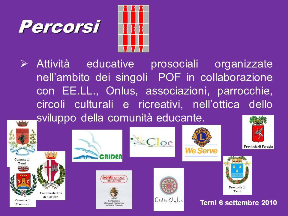 Percorsi Attività educative prosociali organizzate nellambito dei singoli POF in collaborazione con EE.LL., Onlus, associazioni, parrocchie, circoli c