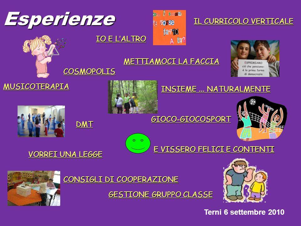 GRAZIE PER L ATTENZIONE Terni 6 settembre 2010