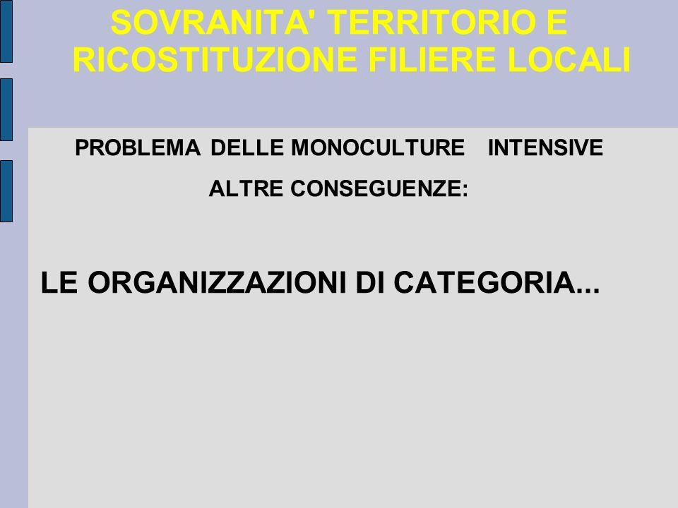SOVRANITA TERRITORIO E RICOSTITUZIONE FILIERE LOCALI PROBLEMA DELLE MONOCULTURE INTENSIVE ALTRE CONSEGUENZE: LE ORGANIZZAZIONI DI CATEGORIA...