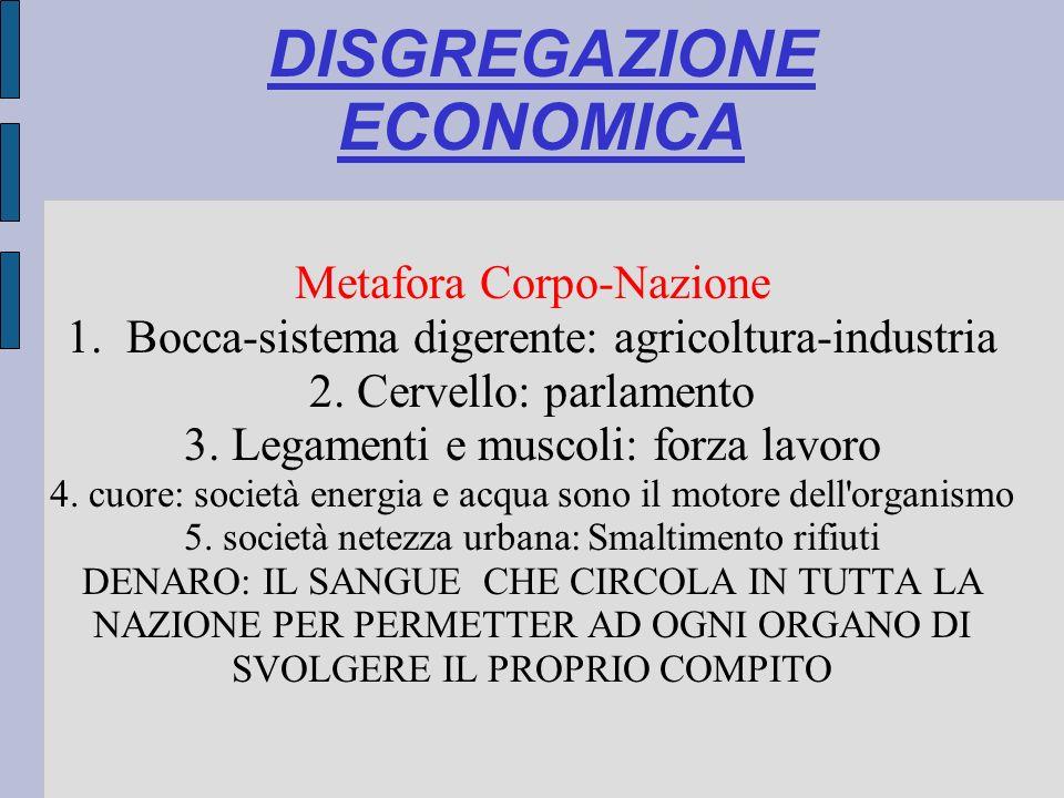 DISGREGAZIONE ECONOMICA Metafora Corpo-Nazione 1. Bocca-sistema digerente: agricoltura-industria 2.