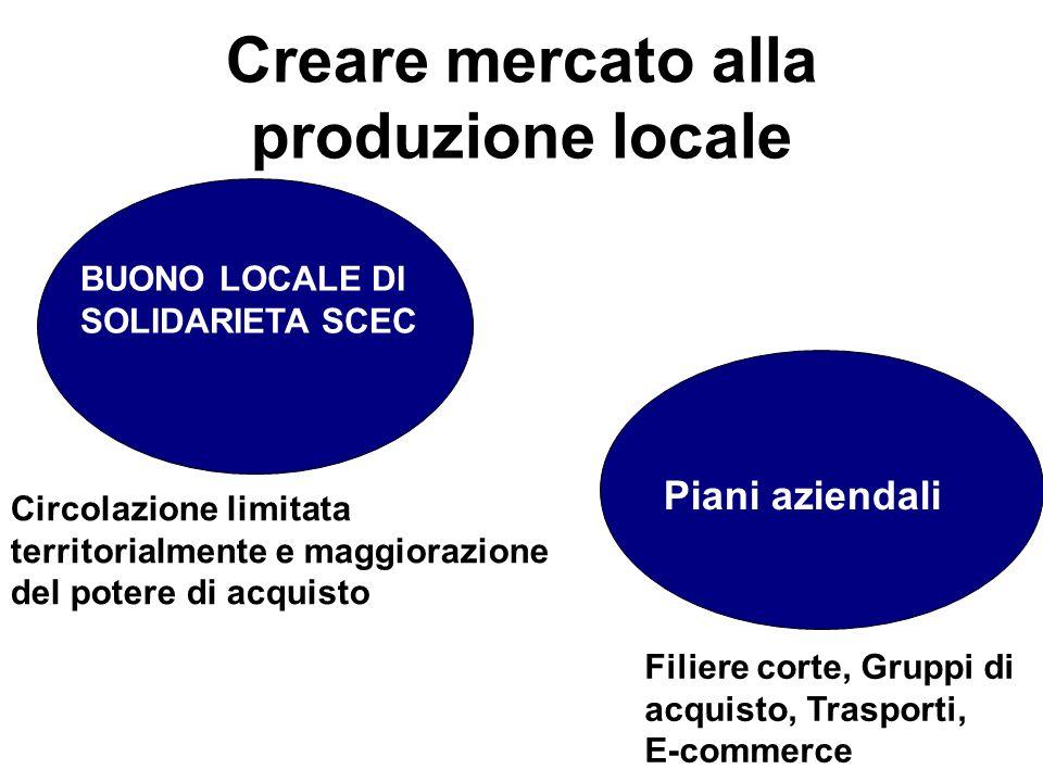 Creare mercato alla produzione locale BUONO LOCALE DI SOLIDARIETA SCEC Piani aziendali Circolazione limitata territorialmente e maggiorazione del pote