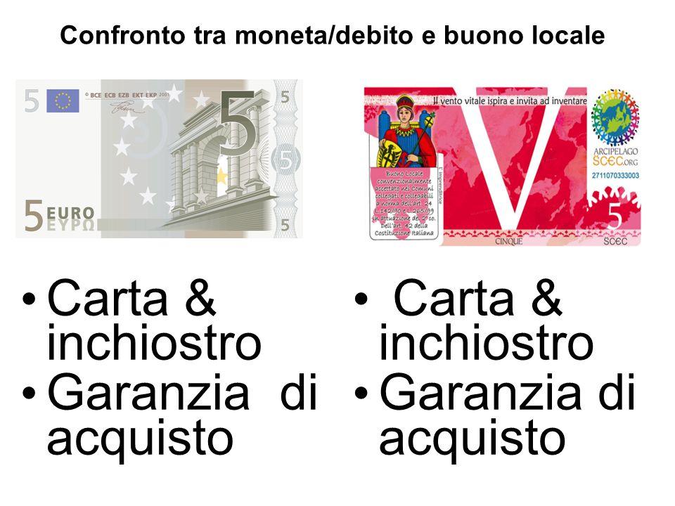 Confronto tra moneta/debito e buono locale Carta & inchiostro Garanzia di acquisto Carta & inchiostro Garanzia di acquisto
