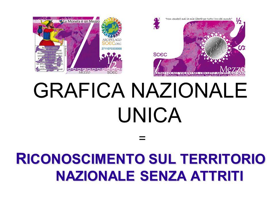 GRAFICA NAZIONALE UNICA = R ICONOSCIMENTO SUL TERRITORIO NAZIONALE SENZA ATTRITI