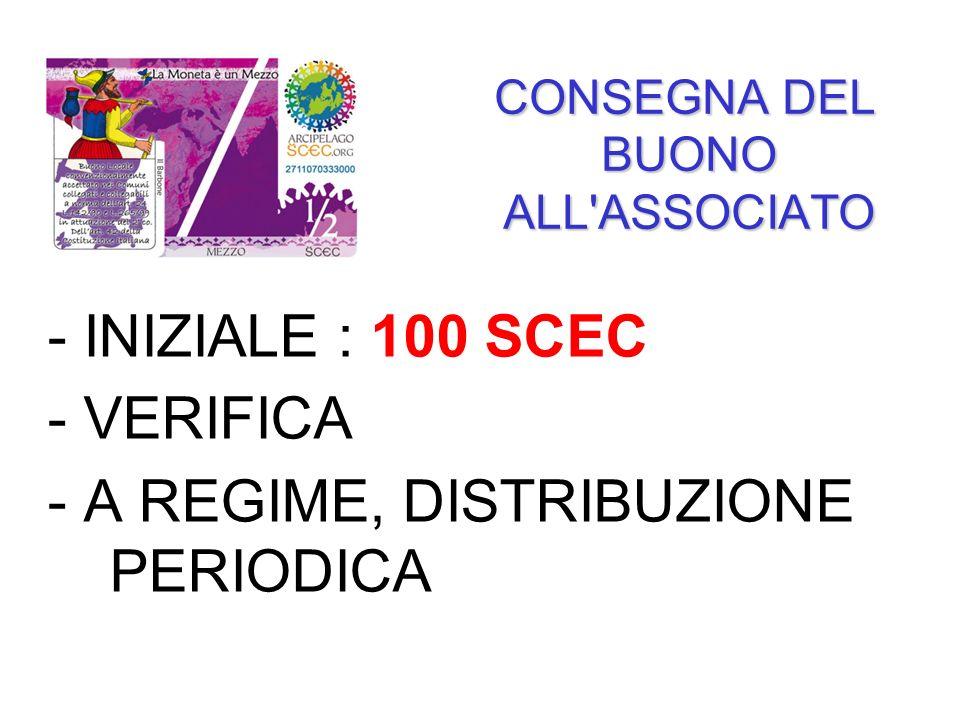 CONSEGNA DEL BUONO ALL'ASSOCIATO - INIZIALE : 100 SCEC - VERIFICA - A REGIME, DISTRIBUZIONE PERIODICA
