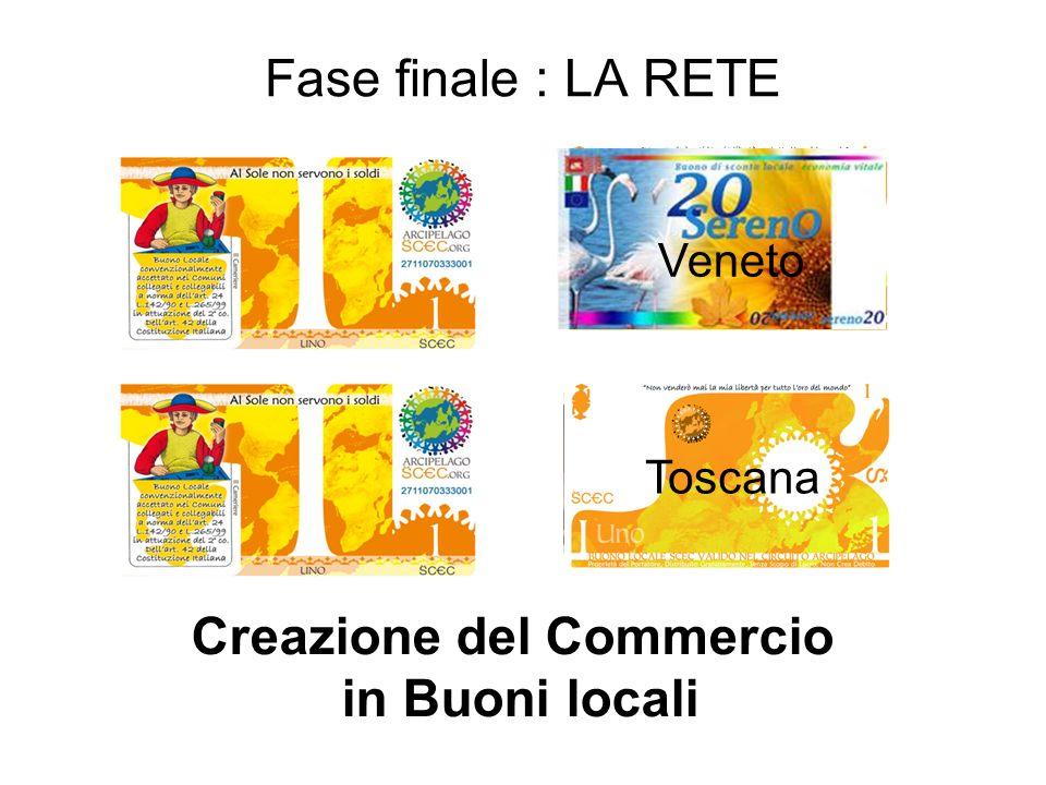 Fase finale : LA RETE Creazione del Commercio in Buoni locali Toscana Veneto