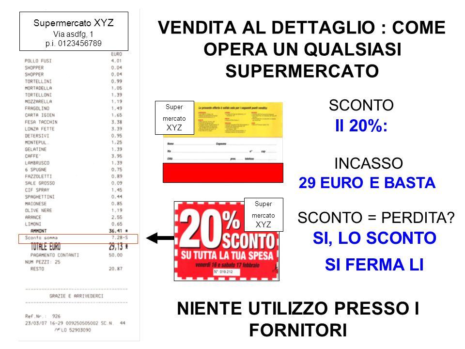 VENDITA AL DETTAGLIO : COME OPERA UN QUALSIASI SUPERMERCATO Super mercato XYZ Super mercato XYZ Supermercato XYZ Via asdfg, 1 p.i. 0123456789 SCONTO I