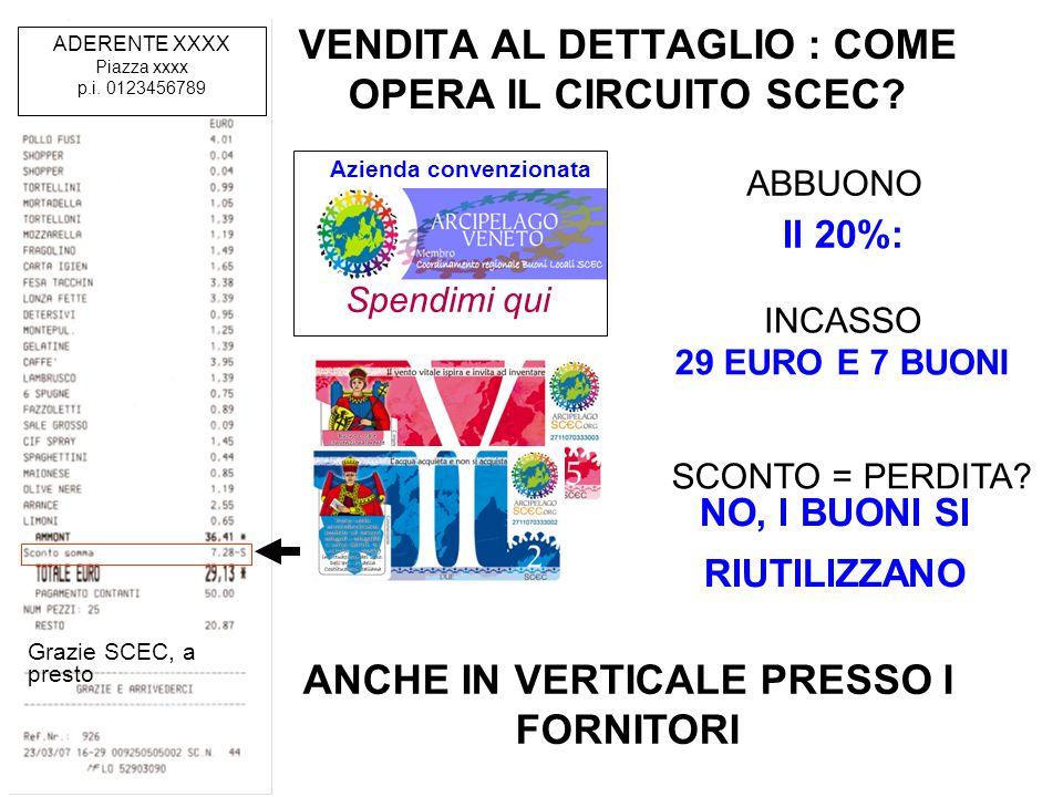 VENDITA AL DETTAGLIO : COME OPERA IL CIRCUITO SCEC? ABBUONO Il 20%: INCASSO 29 EURO E 7 BUONI SCONTO = PERDITA? NO, I BUONI SI RIUTILIZZANO Azienda co