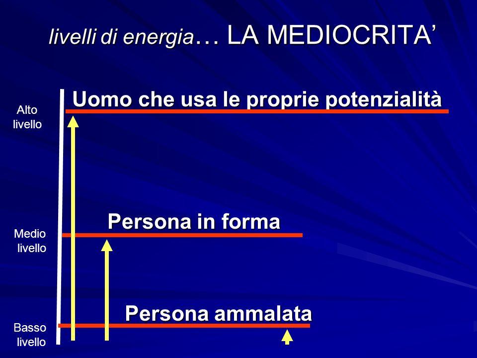 livelli di energia … LA MEDIOCRITA Uomo che usa le proprie potenzialità Uomo che usa le proprie potenzialità Persona in forma Persona in forma Persona