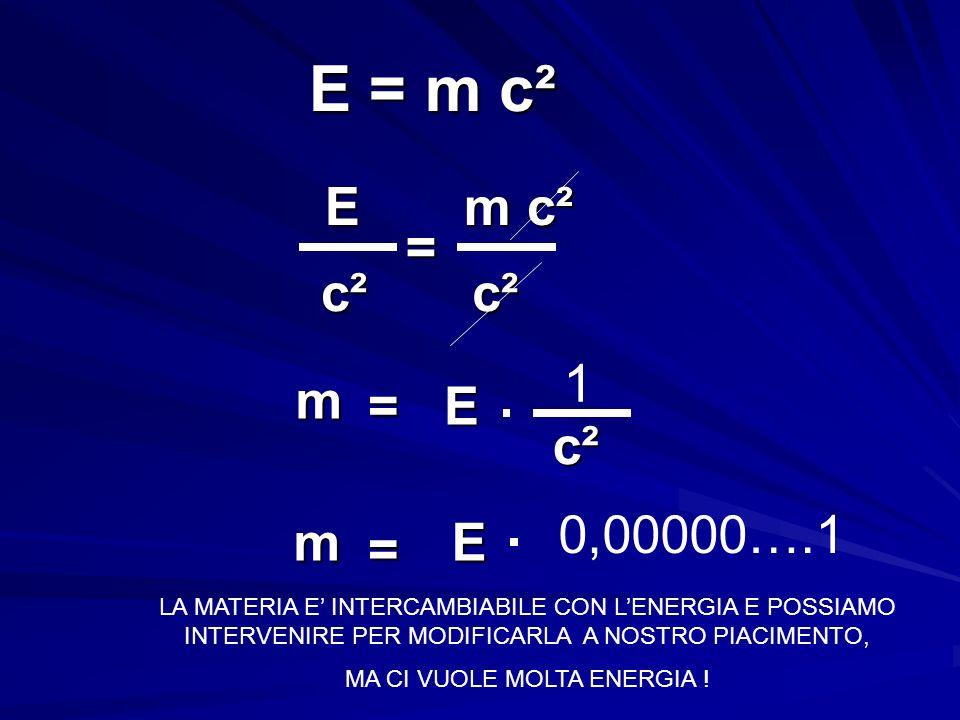 E = m c² E m c² E m c² c² = c² m =E 1 c² m = E 0,00000….1 LA MATERIA E INTERCAMBIABILE CON LENERGIA E POSSIAMO INTERVENIRE PER MODIFICARLA A NOSTRO PI