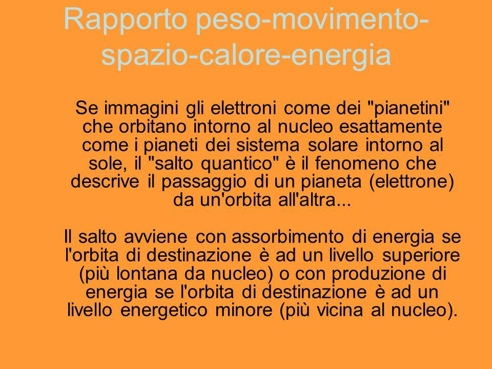 Rapporto peso-movimento- spazio-calore-energia Se immagini gli elettroni come dei
