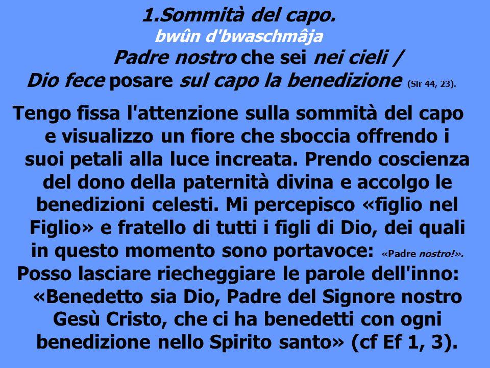 1.Sommità del capo. bwûn d'bwaschmâja Padre nostro che sei nei cieli / Dio fece posare sul capo la benedizione (Sir 44, 23). Tengo fissa l'attenzione