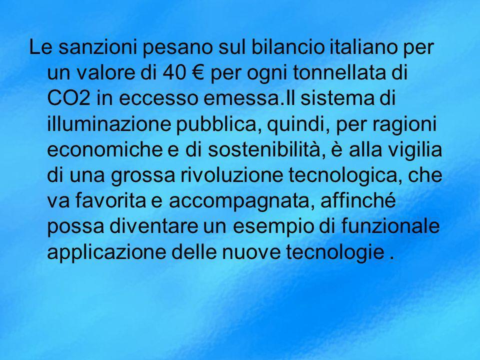 Le sanzioni pesano sul bilancio italiano per un valore di 40 per ogni tonnellata di CO2 in eccesso emessa.Il sistema di illuminazione pubblica, quindi, per ragioni economiche e di sostenibilità, è alla vigilia di una grossa rivoluzione tecnologica, che va favorita e accompagnata, affinché possa diventare un esempio di funzionale applicazione delle nuove tecnologie.