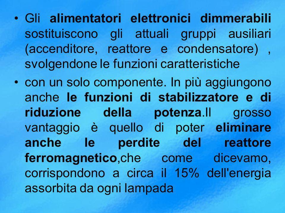 Gli alimentatori elettronici dimmerabili sostituiscono gli attuali gruppi ausiliari (accenditore, reattore e condensatore), svolgendone le funzioni caratteristiche con un solo componente.