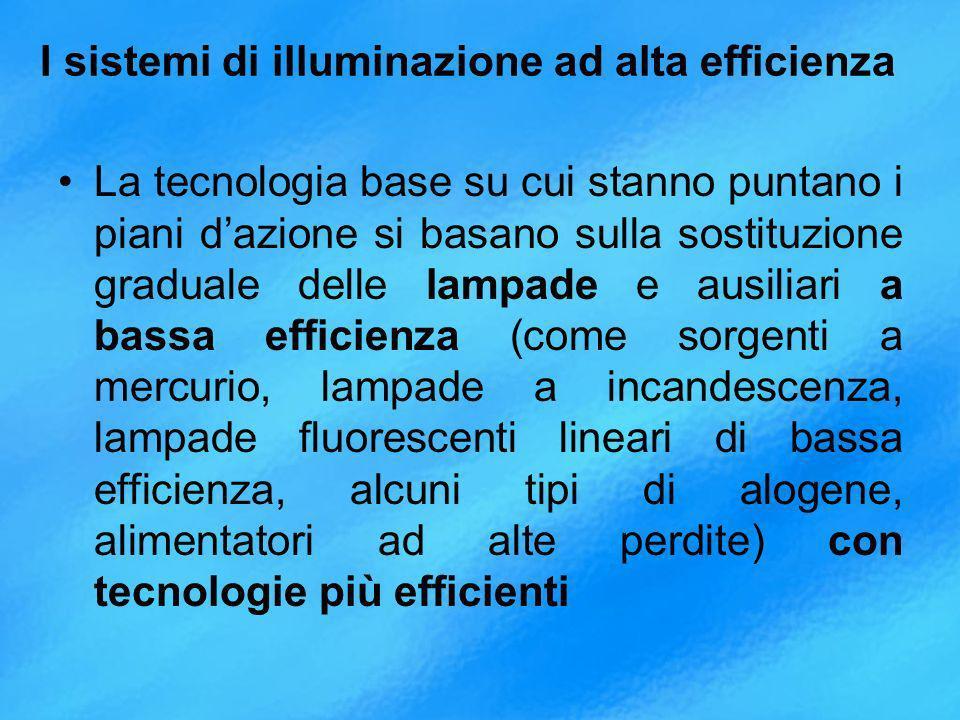 I sistemi di illuminazione ad alta efficienza La tecnologia base su cui stanno puntano i piani dazione si basano sulla sostituzione graduale delle lampade e ausiliari a bassa efficienza (come sorgenti a mercurio, lampade a incandescenza, lampade fluorescenti lineari di bassa efficienza, alcuni tipi di alogene, alimentatori ad alte perdite) con tecnologie più efficienti