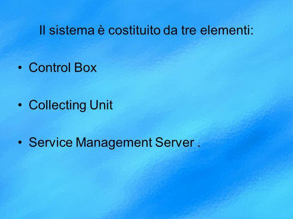 Il sistema è costituito da tre elementi: Control Box Collecting Unit Service Management Server.