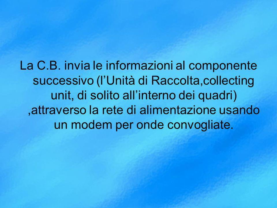 La C.B.