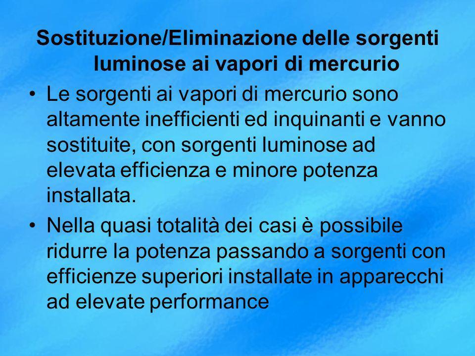 Sostituzione/Eliminazione delle sorgenti luminose ai vapori di mercurio Le sorgenti ai vapori di mercurio sono altamente inefficienti ed inquinanti e vanno sostituite, con sorgenti luminose ad elevata efficienza e minore potenza installata.