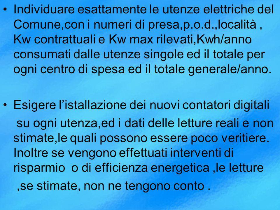 Individuare esattamente le utenze elettriche del Comune,con i numeri di presa,p.o.d.,località, Kw contrattuali e Kw max rilevati,Kwh/anno consumati dalle utenze singole ed il totale per ogni centro di spesa ed il totale generale/anno.