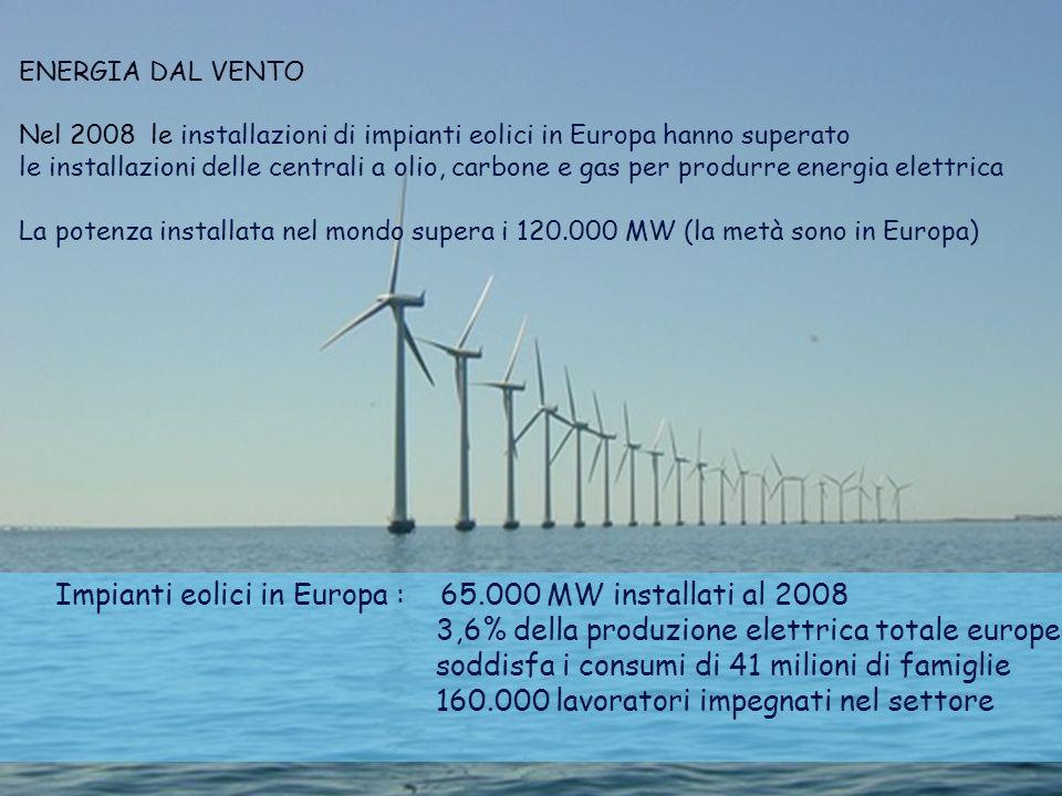 Impianti eolici in Europa : 65.000 MW installati al 2008 3,6% della produzione elettrica totale europea soddisfa i consumi di 41 milioni di famiglie 1