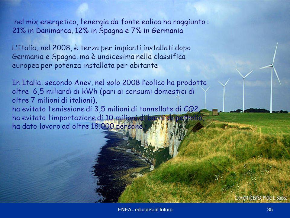 35ENEA - educarsi al futuro nel mix energetico, lenergia da fonte eolica ha raggiunto : 21% in Danimarca, 12% in Spagna e 7% in Germania LItalia, nel