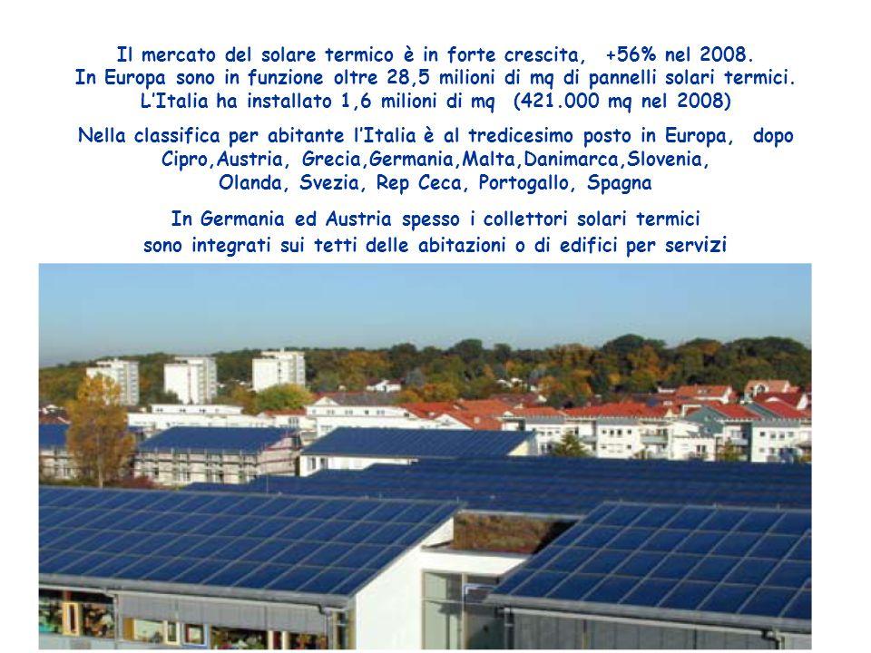 Il mercato del solare termico è in forte crescita, +56% nel 2008. In Europa sono in funzione oltre 28,5 milioni di mq di pannelli solari termici. LIta