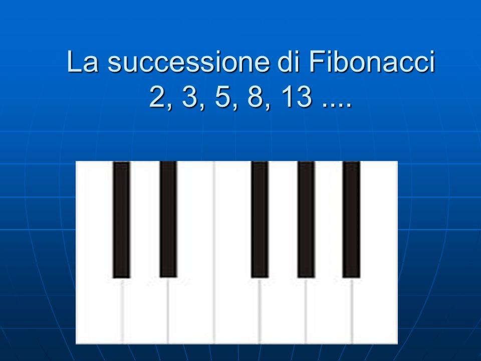 La successione di Fibonacci 2, 3, 5, 8, 13....