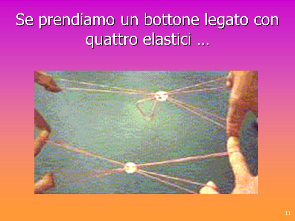 11 Se prendiamo un bottone legato con quattro elastici …