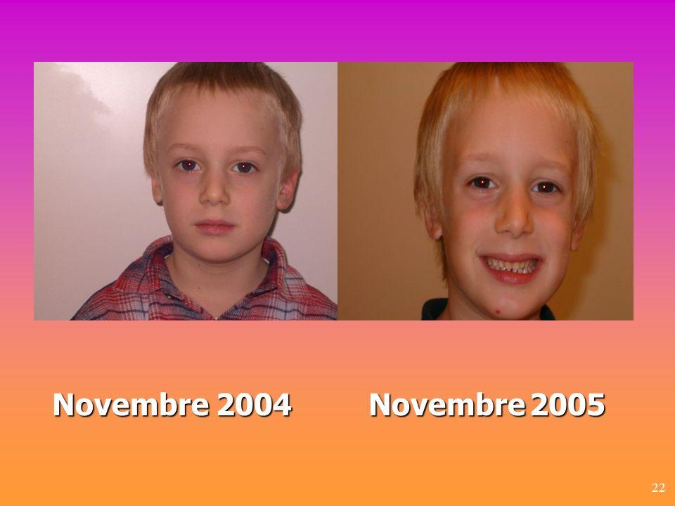 22 Novembre 2004 Novembre2005 Novembre 2005