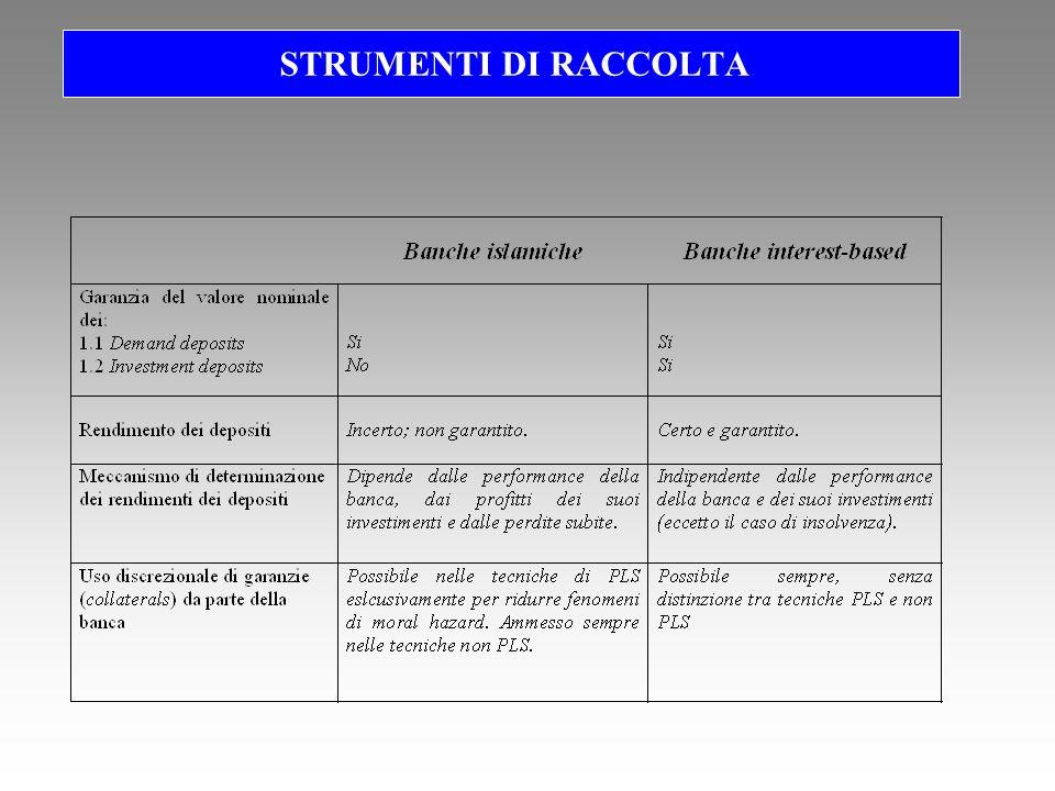 STRUMENTI DI RACCOLTA