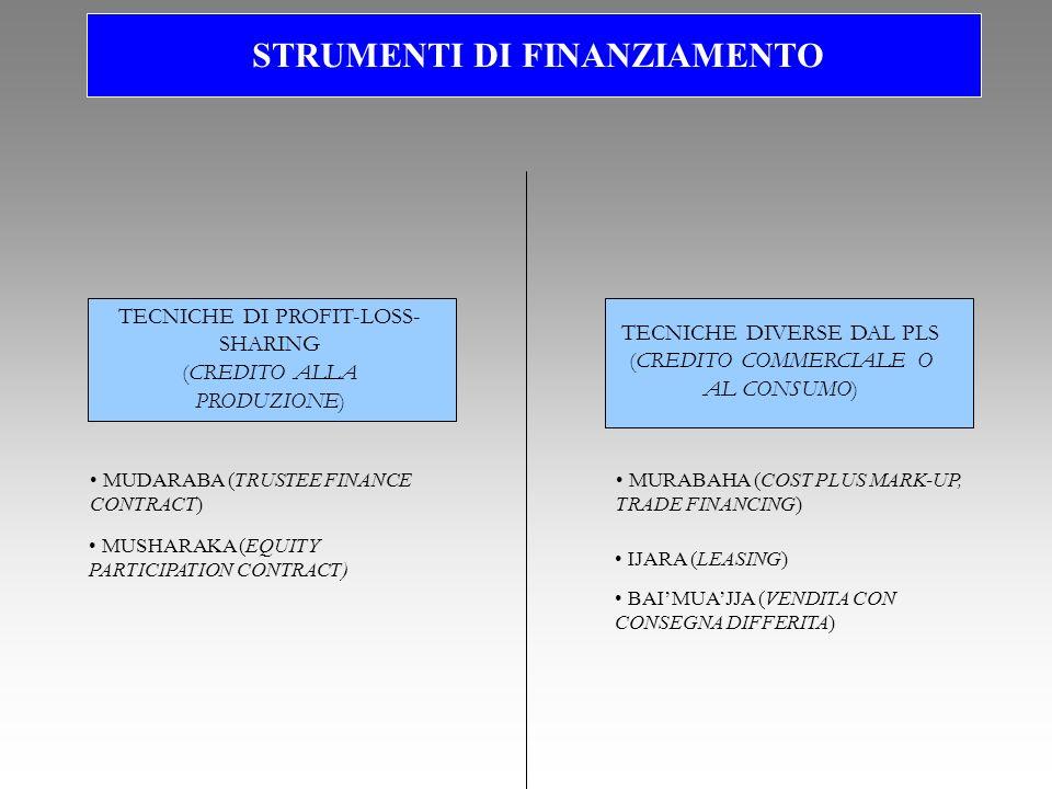 STRUMENTI DI FINANZIAMENTO TECNICHE DI PROFIT-LOSS- SHARING (CREDITO ALLA PRODUZIONE) TECNICHE DIVERSE DAL PLS (CREDITO COMMERCIALE O AL CONSUMO) MUDARABA (TRUSTEE FINANCE CONTRACT) MUSHARAKA (EQUITY PARTICIPATION CONTRACT) MURABAHA (COST PLUS MARK-UP, TRADE FINANCING) IJARA (LEASING) BAIMUAJJA (VENDITA CON CONSEGNA DIFFERITA)