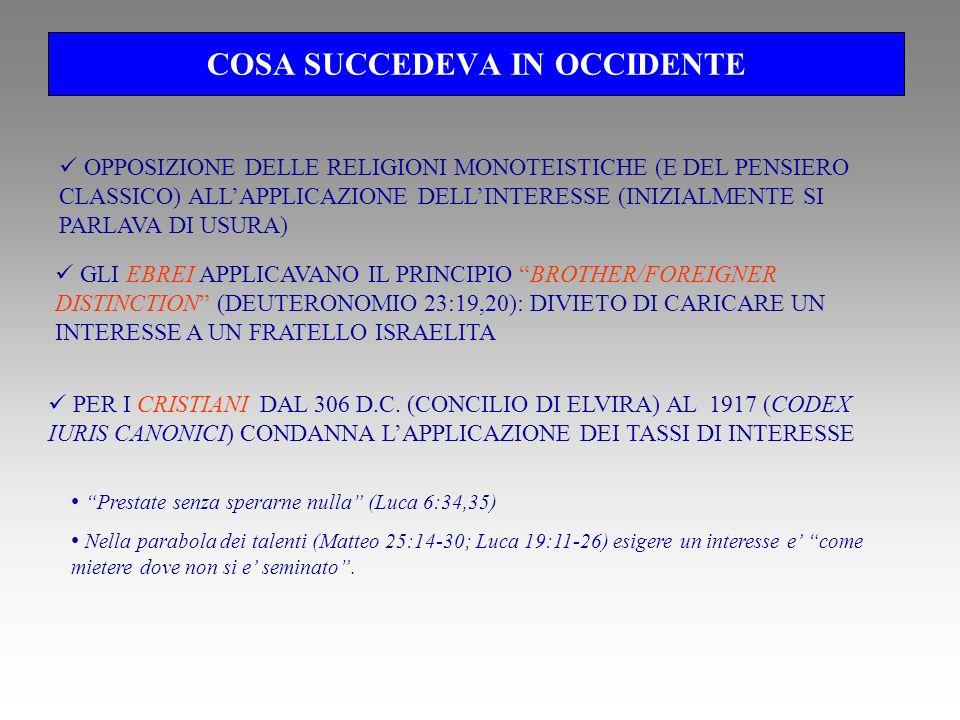 COSA SUCCEDEVA IN OCCIDENTE GLI EBREI APPLICAVANO IL PRINCIPIO BROTHER/FOREIGNER DISTINCTION (DEUTERONOMIO 23:19,20): DIVIETO DI CARICARE UN INTERESSE A UN FRATELLO ISRAELITA OPPOSIZIONE DELLE RELIGIONI MONOTEISTICHE (E DEL PENSIERO CLASSICO) ALLAPPLICAZIONE DELLINTERESSE (INIZIALMENTE SI PARLAVA DI USURA) PER I CRISTIANI DAL 306 D.C.