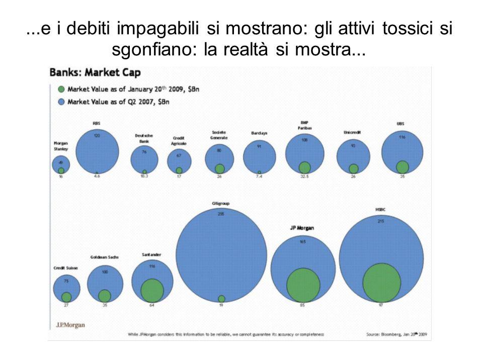 ...e i debiti impagabili si mostrano: gli attivi tossici si sgonfiano: la realtà si mostra...