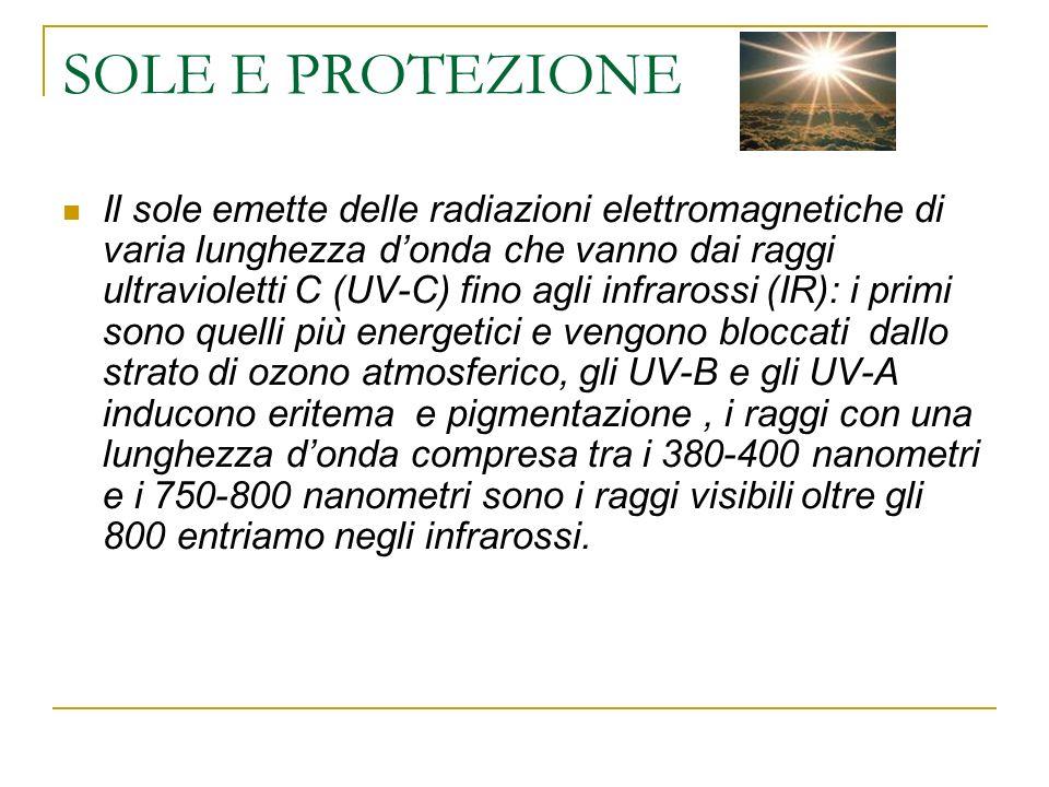 SOLE E PROTEZIONE Il sole emette delle radiazioni elettromagnetiche di varia lunghezza donda che vanno dai raggi ultravioletti C (UV-C) fino agli infrarossi (IR): i primi sono quelli più energetici e vengono bloccati dallo strato di ozono atmosferico, gli UV-B e gli UV-A inducono eritema e pigmentazione, i raggi con una lunghezza donda compresa tra i 380-400 nanometri e i 750-800 nanometri sono i raggi visibili oltre gli 800 entriamo negli infrarossi.