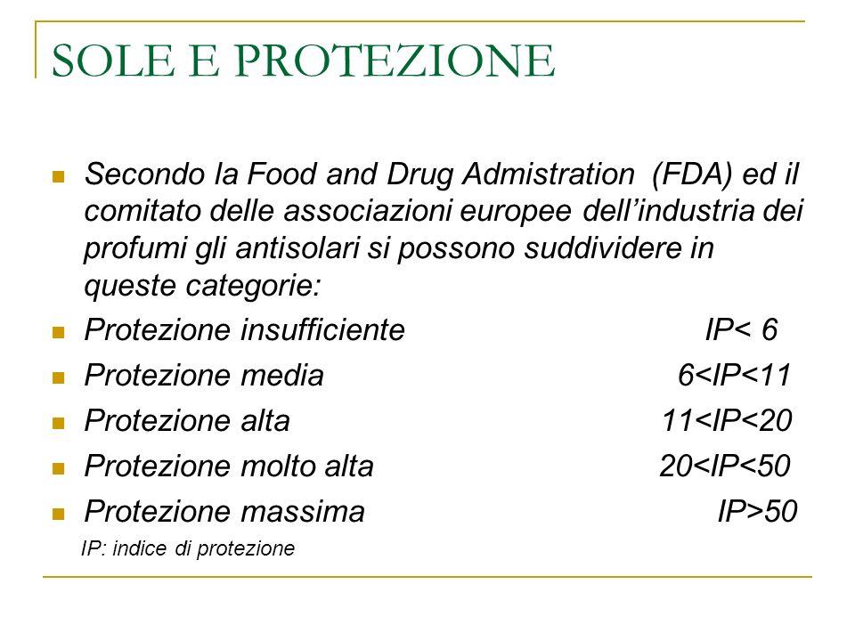 SOLE E PROTEZIONE Secondo la Food and Drug Admistration (FDA) ed il comitato delle associazioni europee dellindustria dei profumi gli antisolari si possono suddividere in queste categorie: Protezione insufficiente IP< 6 Protezione media 6<IP<11 Protezione alta 11<IP<20 Protezione molto alta 20<IP<50 Protezione massima IP>50 IP: indice di protezione