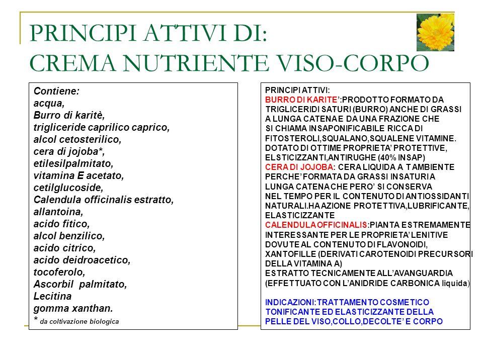 PRINCIPI ATTIVI DI: CREMA NUTRIENTE VISO-CORPO Contiene: acqua, Burro di karitè, trigliceride caprilico caprico, alcol cetosterilico, cera di jojoba*,