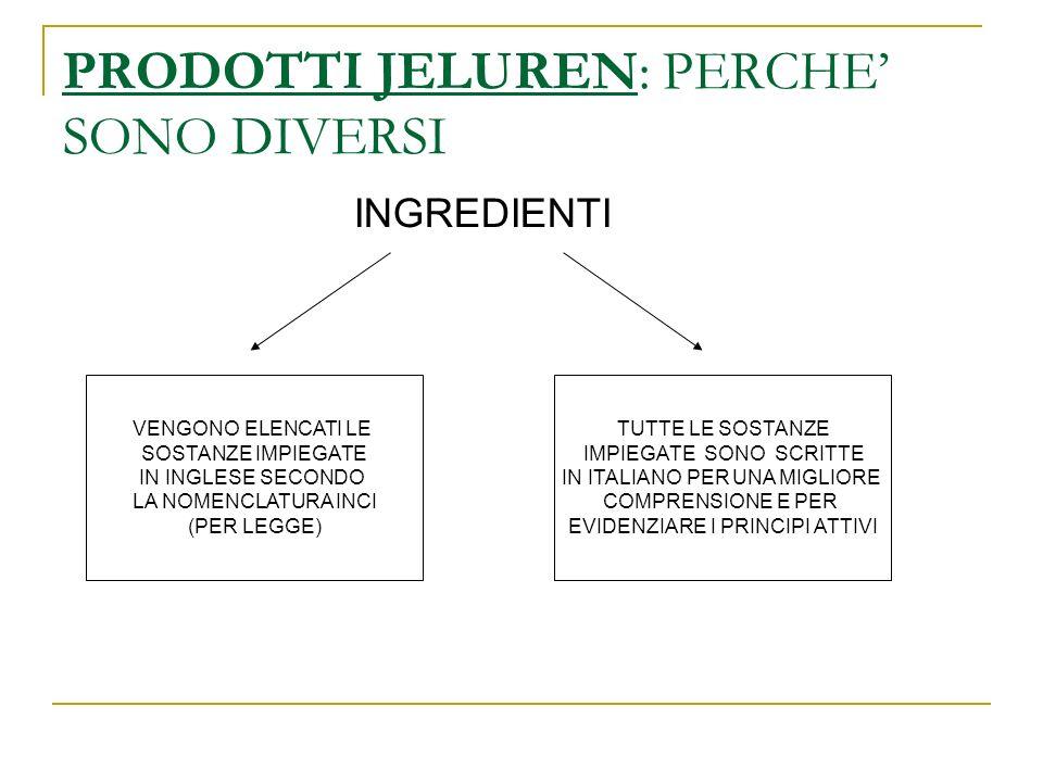 PRODOTTI JELUREN: PERCHE SONO DIVERSI INGREDIENTI VENGONO ELENCATI LE SOSTANZE IMPIEGATE IN INGLESE SECONDO LA NOMENCLATURA INCI (PER LEGGE) TUTTE LE SOSTANZE IMPIEGATE SONO SCRITTE IN ITALIANO PER UNA MIGLIORE COMPRENSIONE E PER EVIDENZIARE I PRINCIPI ATTIVI