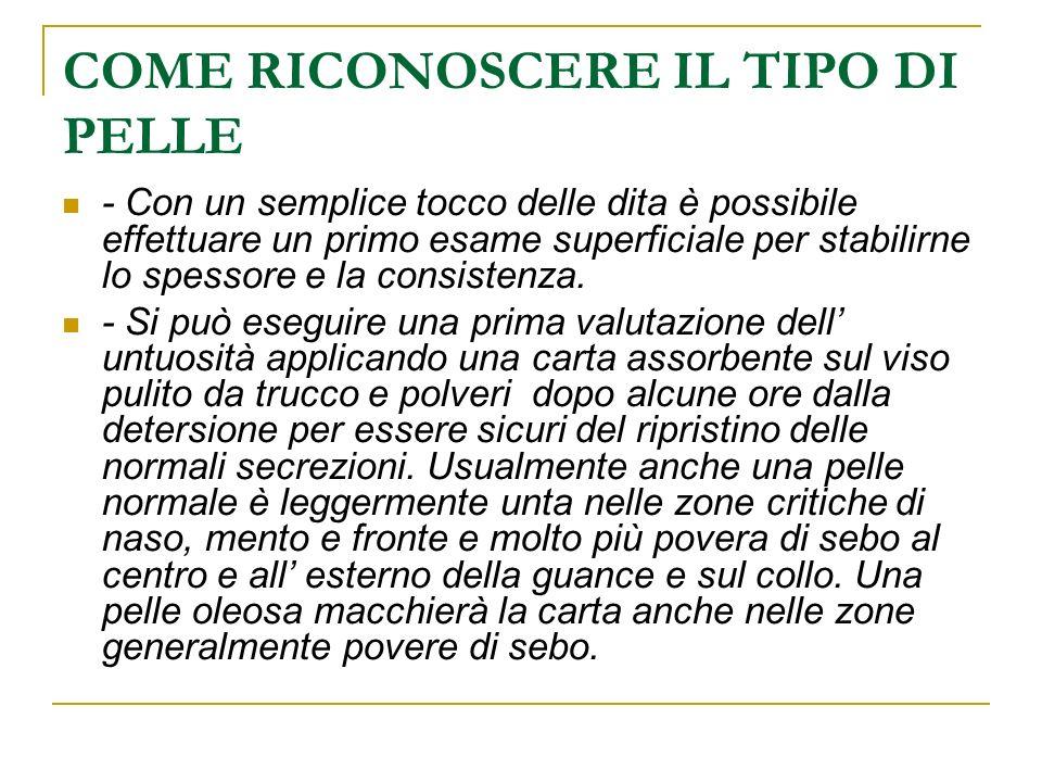 CHIAVE DI SUCCESSO IN CONCLUSIONE 1) MERCATO IN CRESCITA 2) AUMENTA LINTERESSE PER PRODOTTI CON PRINCIPI ATTIVI NATURALI E BIO 3) IN ITALIA CRESCE IL MERCATO FARMACIA E PARAFARMACIA, NEGOZI SPECIALIZZATI E VENDITA DOMICILIARE:CE RICHIESTA DI PRODOTTI NATURALI,SICURI, DI COMUNICAZIONE E COMPETENZA