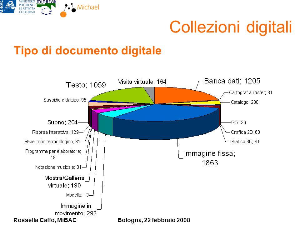 Rossella Caffo, MiBACBologna, 22 febbraio 2008 Collezioni digitali Tipo di documento digitale