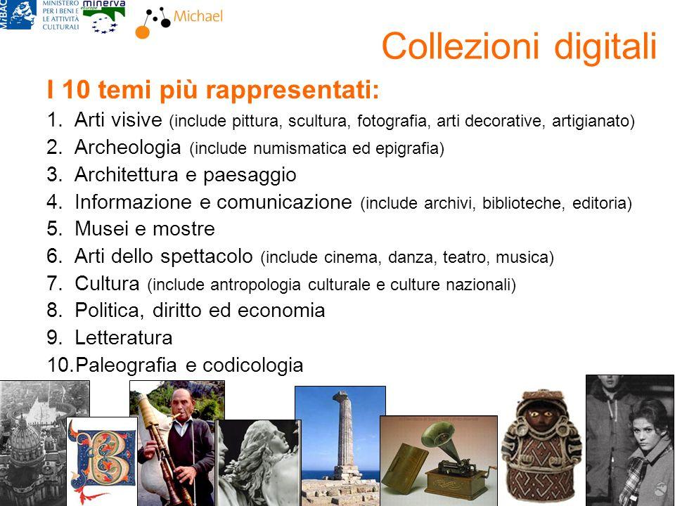 Rossella Caffo, MiBACBologna, 22 febbraio 2008 Collezioni digitali I 10 temi più rappresentati: 1.Arti visive (include pittura, scultura, fotografia,