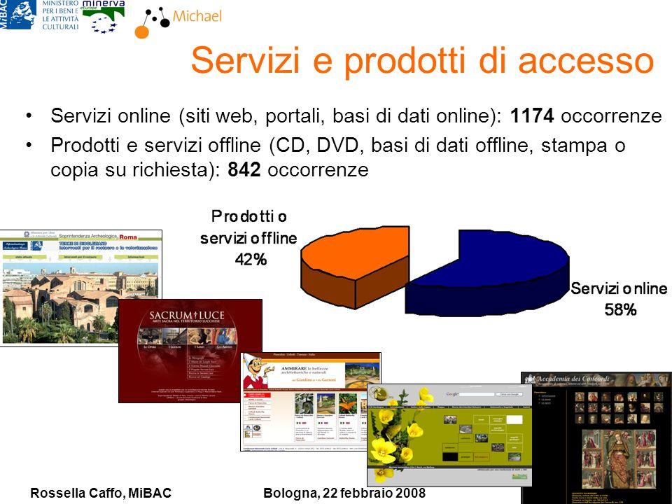 Rossella Caffo, MiBACBologna, 22 febbraio 2008 Servizi e prodotti di accesso Servizi online (siti web, portali, basi di dati online): 1174 occorrenze
