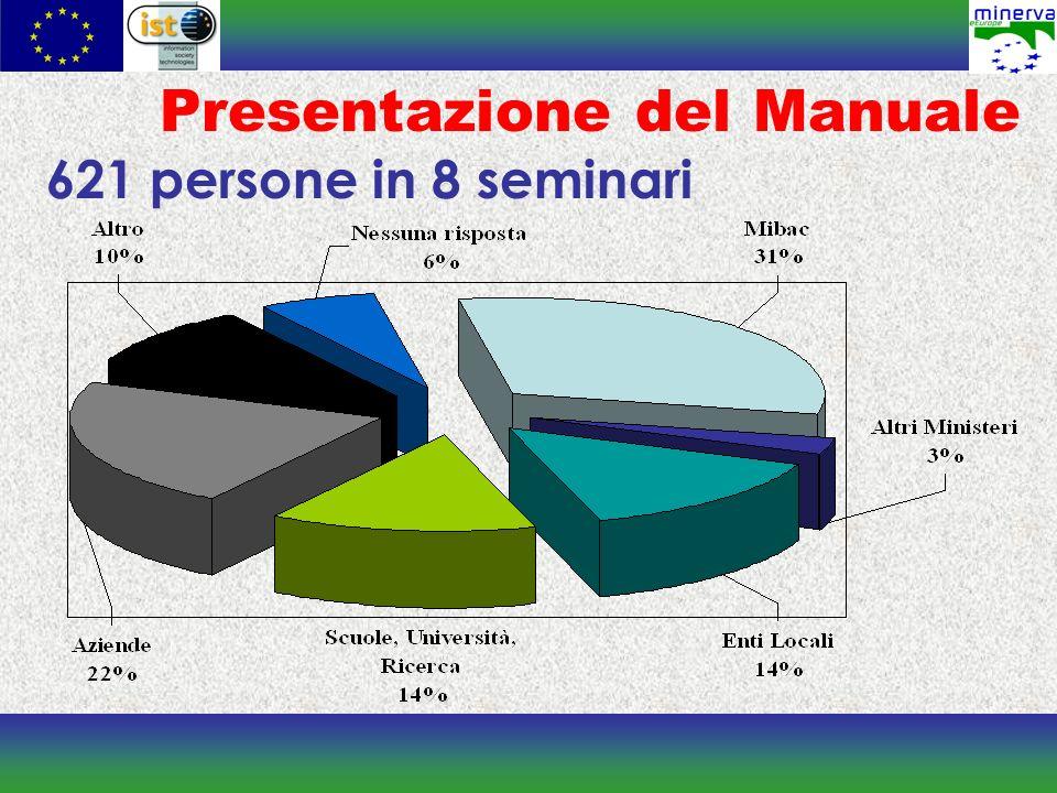 Presentazione del Manuale 621 persone in 8 seminari