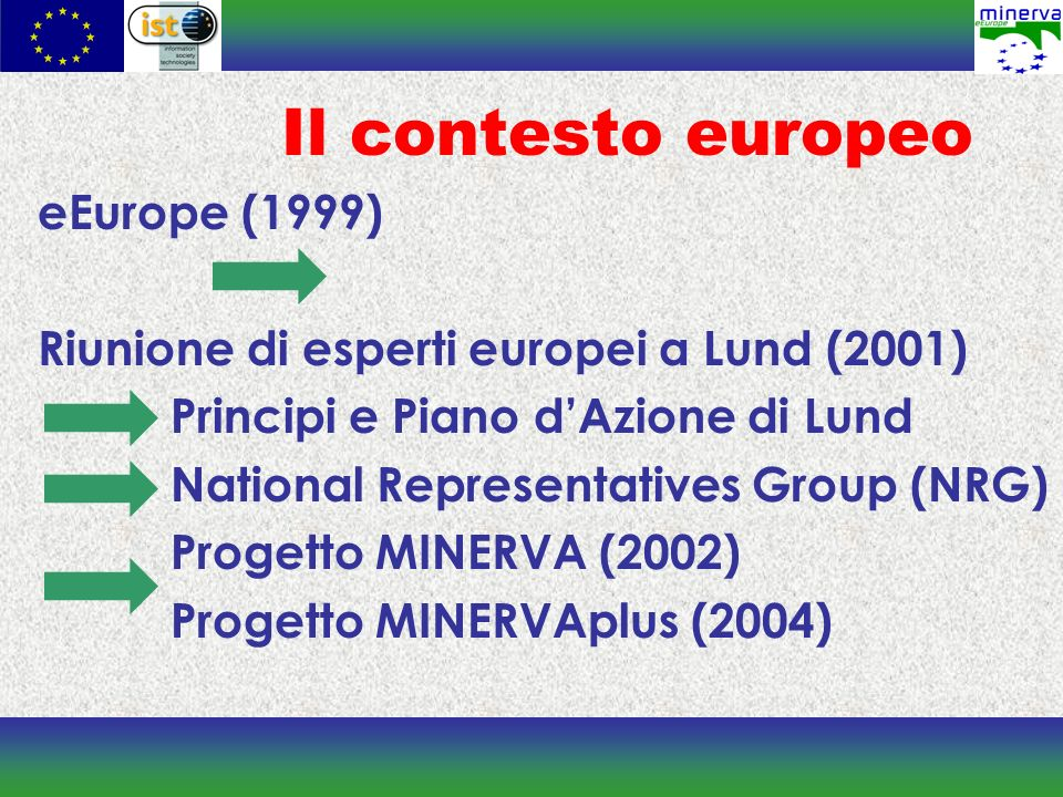 Il contesto europeo eEurope (1999) Riunione di esperti europei a Lund (2001) Principi e Piano dAzione di Lund National Representatives Group (NRG) Pro