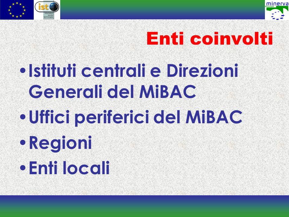 Enti coinvolti Istituti centrali e Direzioni Generali del MiBAC Uffici periferici del MiBAC Regioni Enti locali