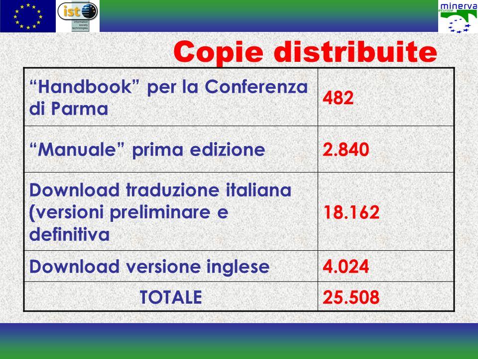 Copie distribuite Handbook per la Conferenza di Parma 482 Manuale prima edizione2.840 Download traduzione italiana (versioni preliminare e definitiva