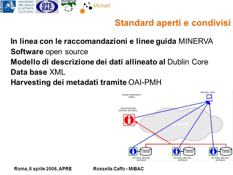 Roma, 8 aprile 2008, APRERossella Caffo - MiBAC Standard aperti e condivisi In linea con le raccomandazioni e linee guida MINERVA Software open source Modello di descrizione dei dati allineato al Dublin Core Data base XML Harvesting dei metadati tramite OAI-PMH