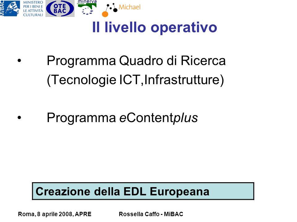 Roma, 8 aprile 2008, APRERossella Caffo - MiBAC Il livello operativo Programma Quadro di Ricerca (Tecnologie ICT,Infrastrutture) Programma eContentplus Creazione della EDL Europeana